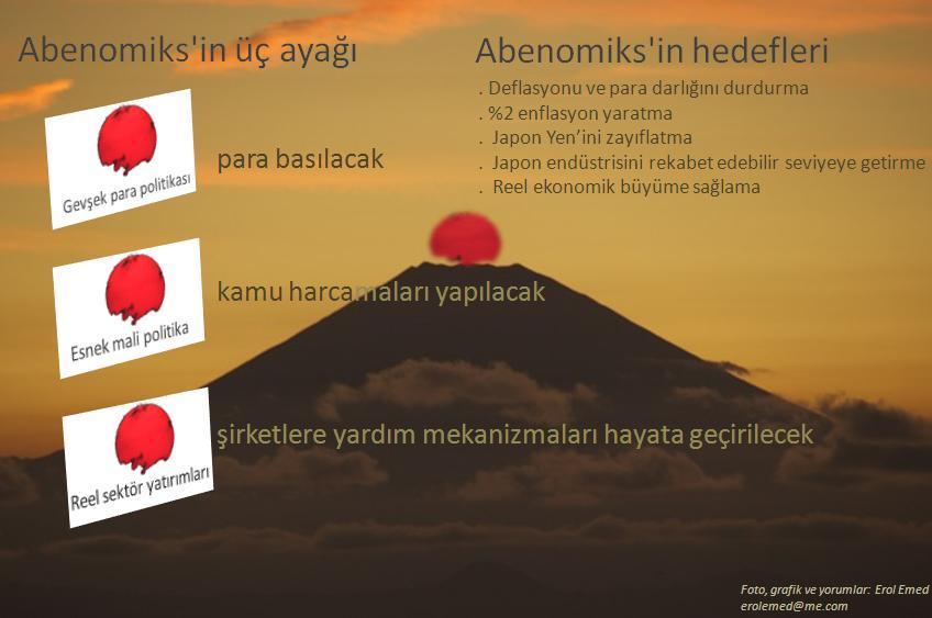 abenomiks2